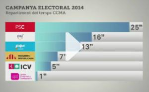 Blocs Europees 2014 CCMA